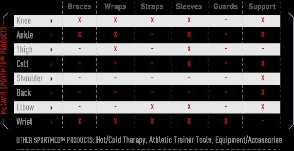 sportmed-chart